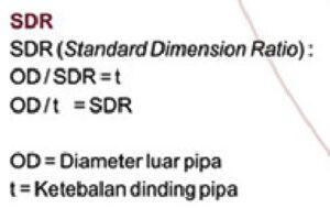 Rumus SDR Pipa